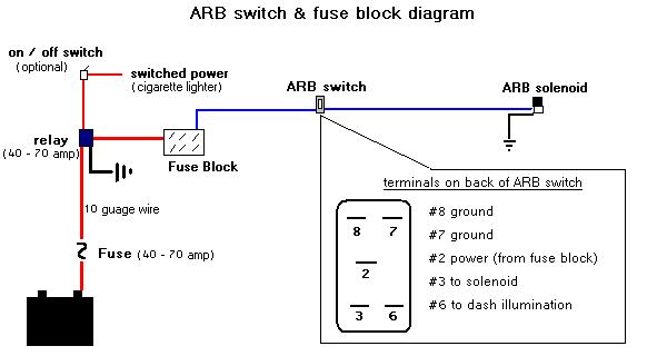 momentary toggle switch wiring diagram images wiring a momentary switch wiring diagram as well illuminated toggle switch wiring diagram also toggle on dc rocker