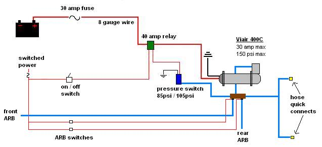 wiring3 arb wiring diagram arb rocker switch wire \u2022 wiring diagrams j arb air compressor wiring harness at gsmx.co